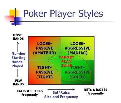 poker players style